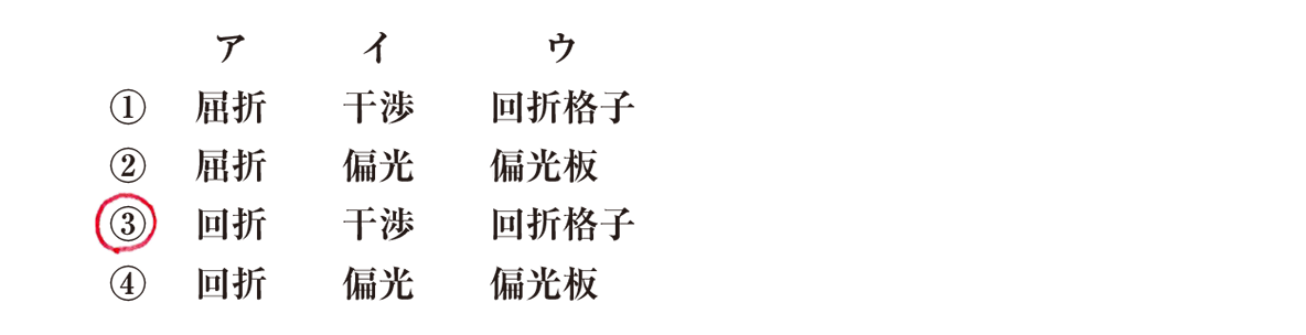 波動30 練習 (1)答え