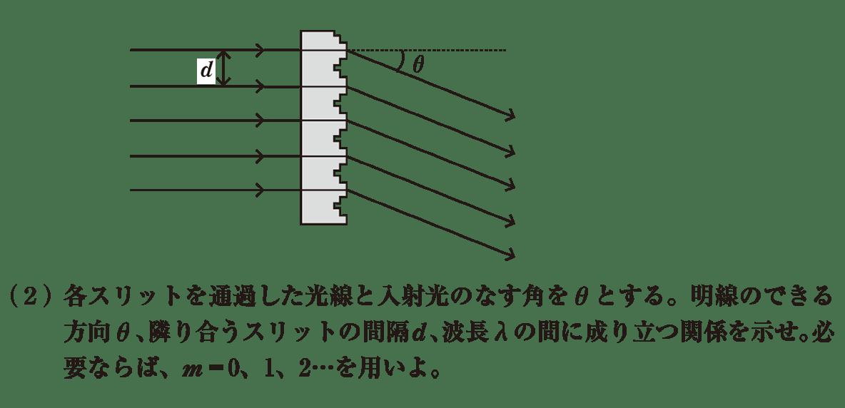 波動30 練習 (2) 問題文 図