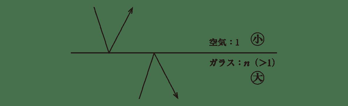 波動32 ポイント1 図