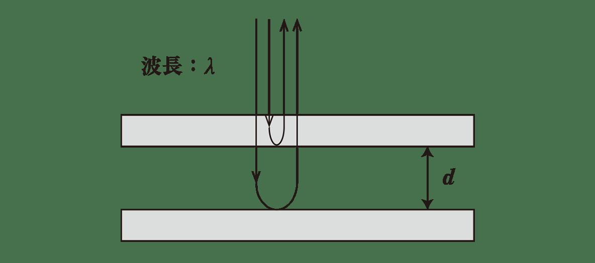 波動32 ポイント2 図