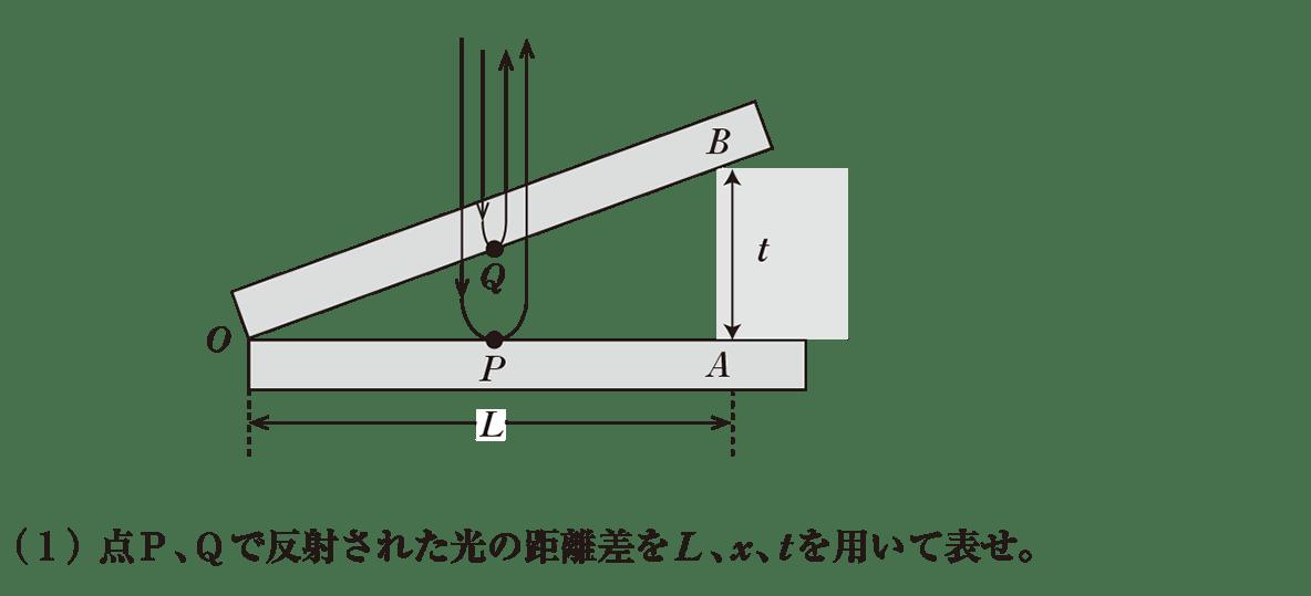 波動32 練習 (1) 問題文 図