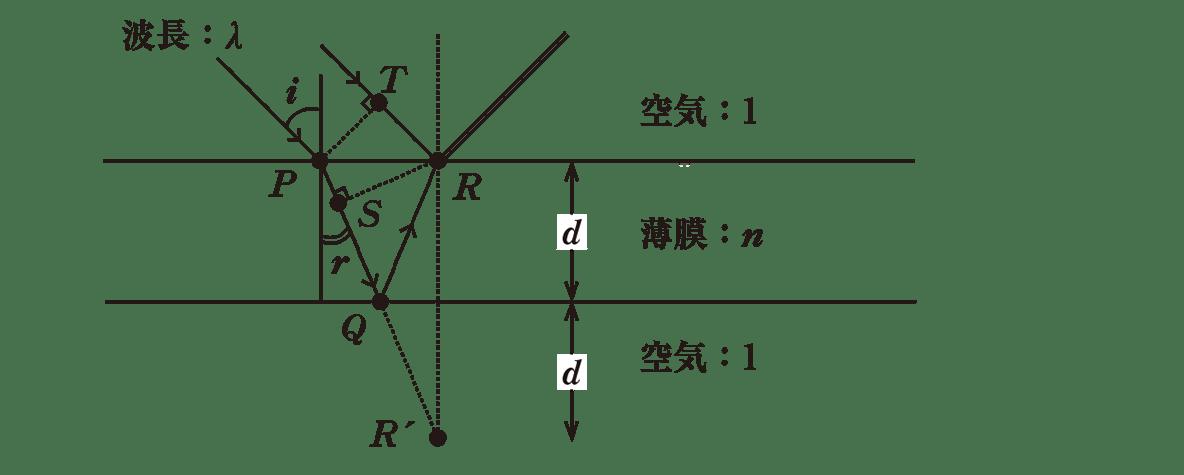 波動34 ポイント2 図