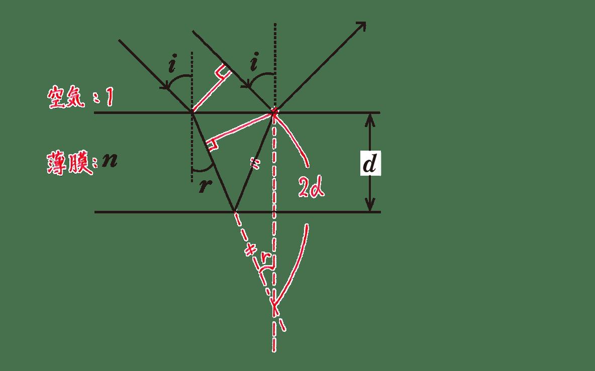 波動34 練習 図 赤字の書き込みあり 「逆転」「変化なし」の部分をのぞく