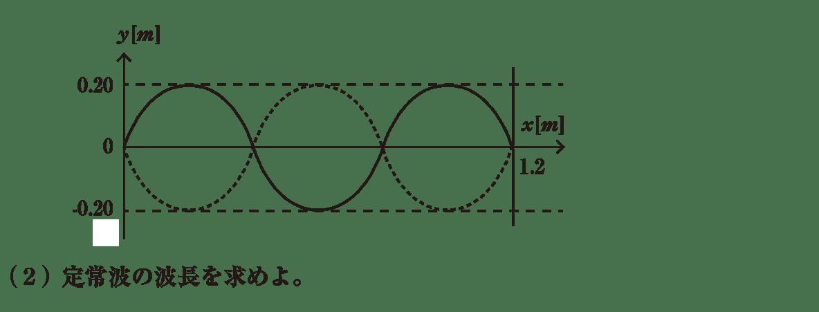 波動8 練習、(2)問題文 図