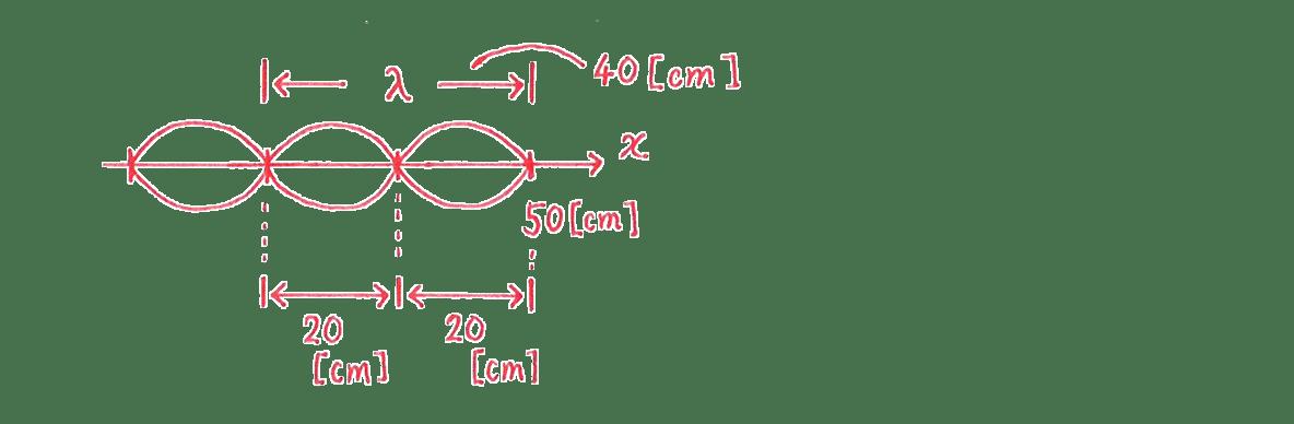 波動9 練習 (2)手書き図
