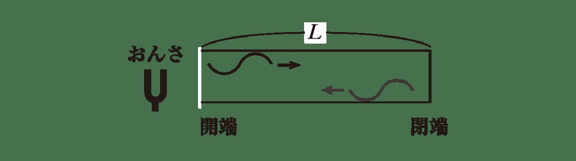 波動13 ポイント1 図