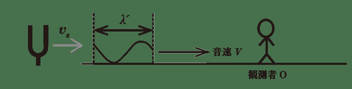 波動16 ポイント1 上の図
