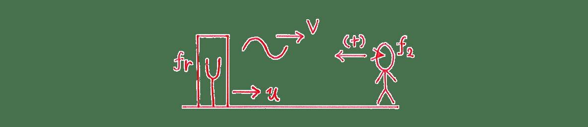 波動17 練習 (2)手書き図