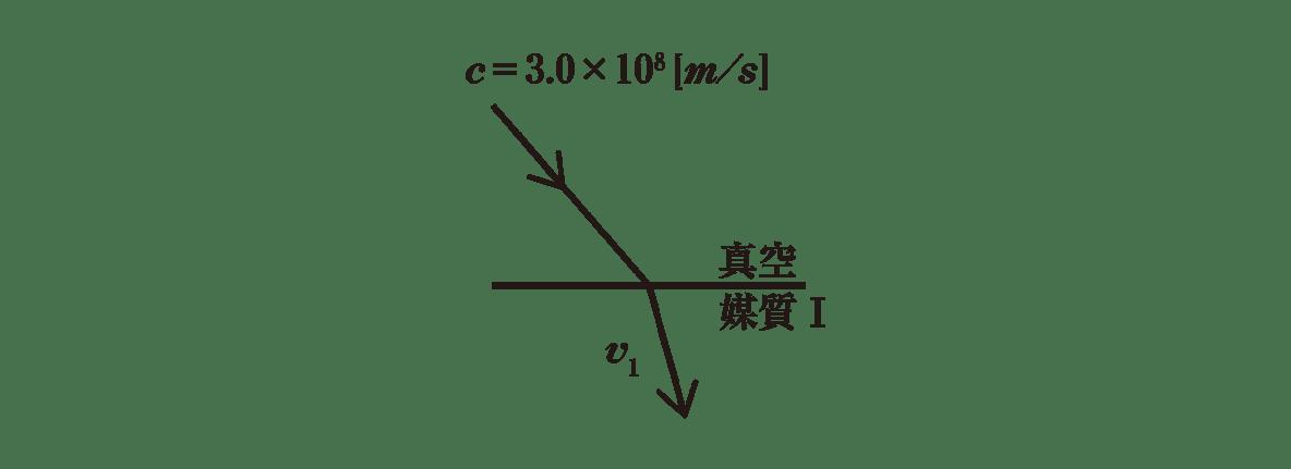 波動20 ポイント1 左端の図