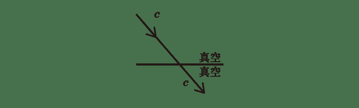 波動20 ポイント1 右端の図