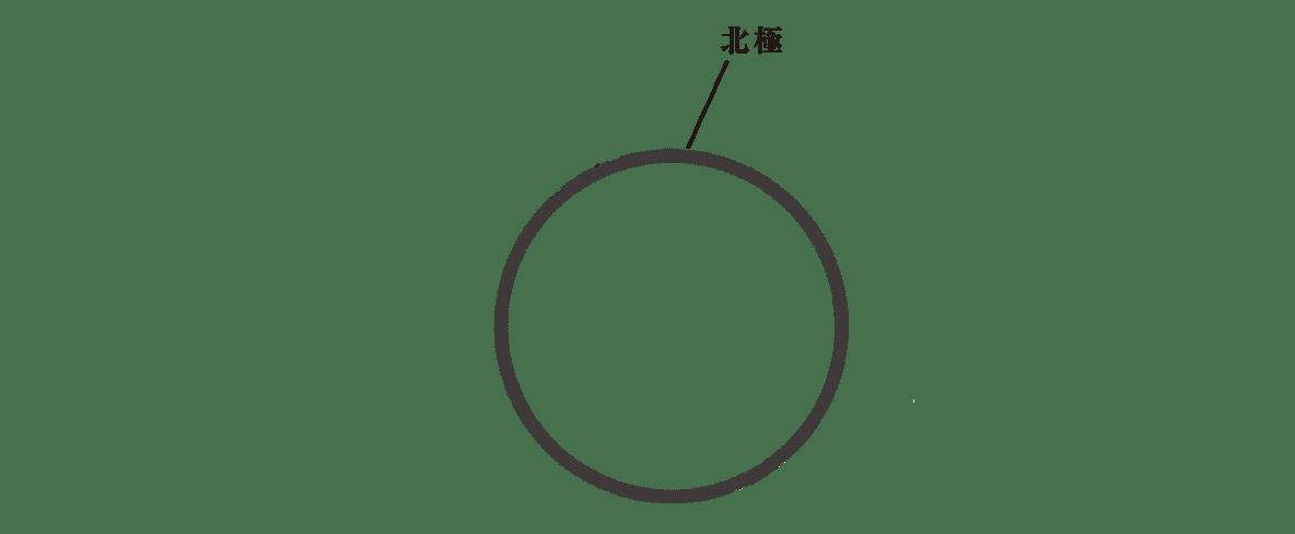 高校物理 電磁気38 ポイント2 図 黒色の円と北極の部分のみ