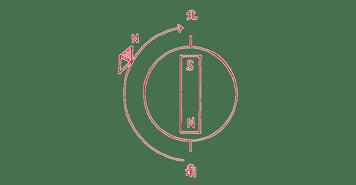 高校物理 電磁気38 練習 図