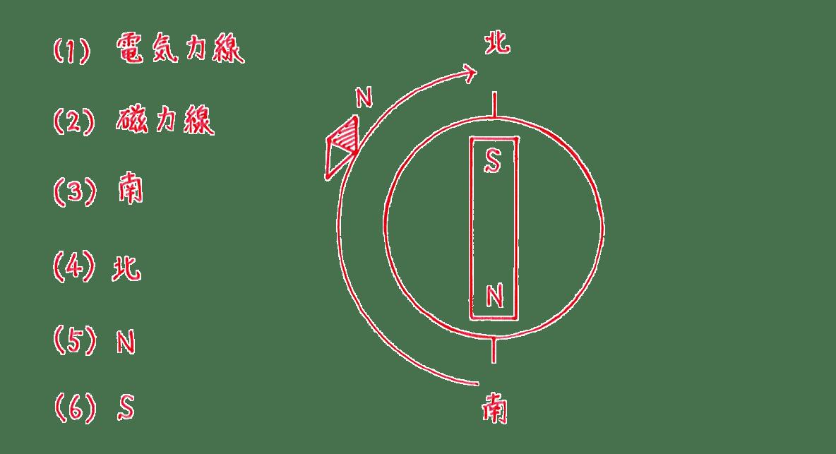高校物理 電磁気38 練習 解答全て