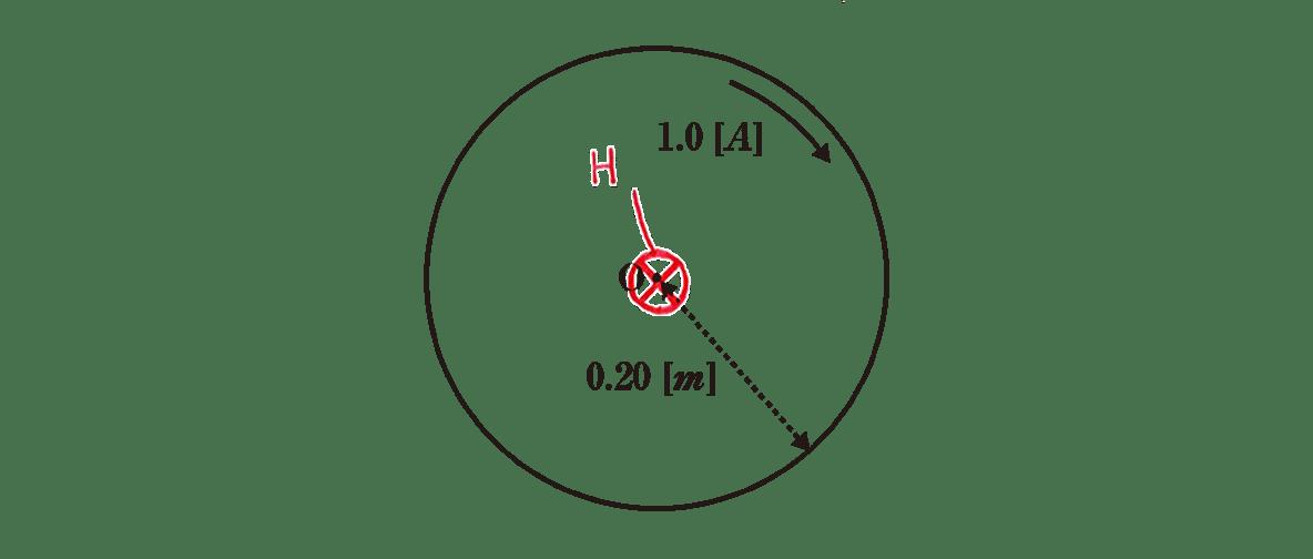 高校物理 電磁気40 練習1 図 赤字の書き込みあり