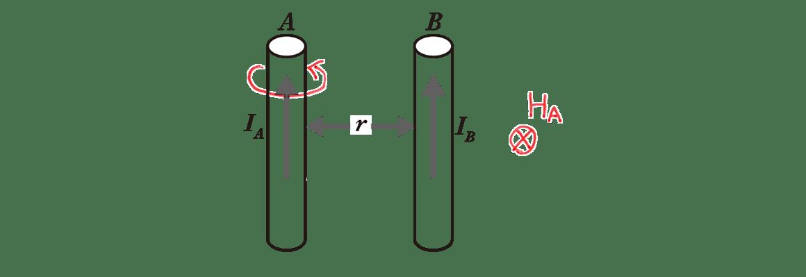 高校物理 電磁気42 練習 図 Fの矢印以外の赤字の書き込みあり