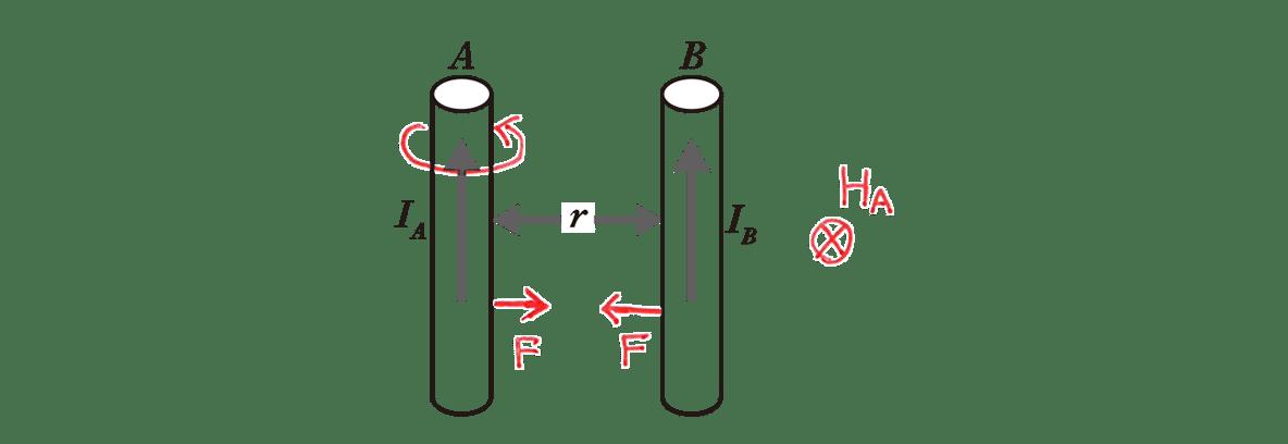 高校物理 電磁気42 練習 書き込みアリ図