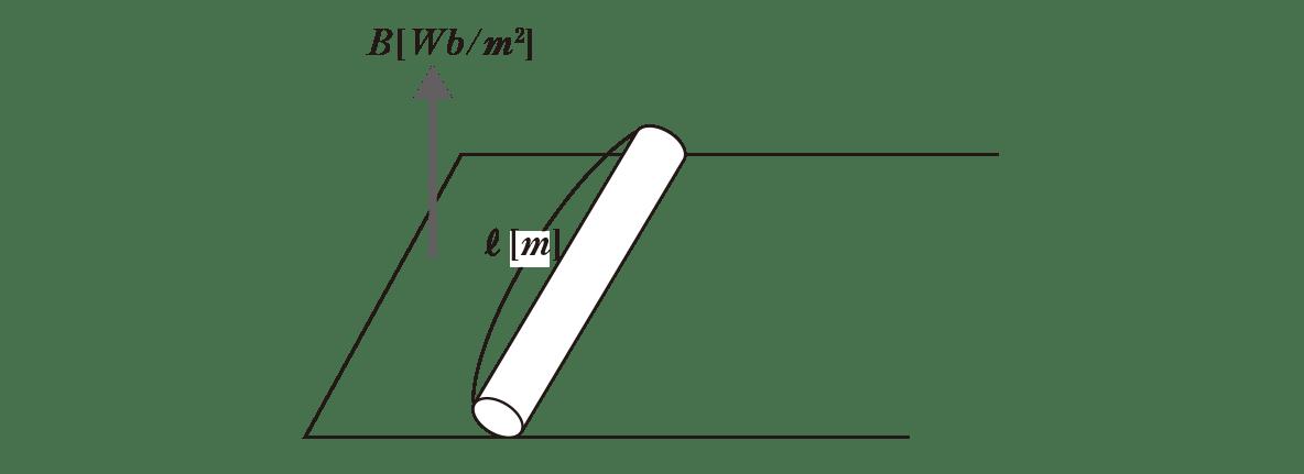 高校物理 電磁気45 ポイント1 図 起電力V、v×1、1(s)後の導体棒、v(m/s)の矢印カット