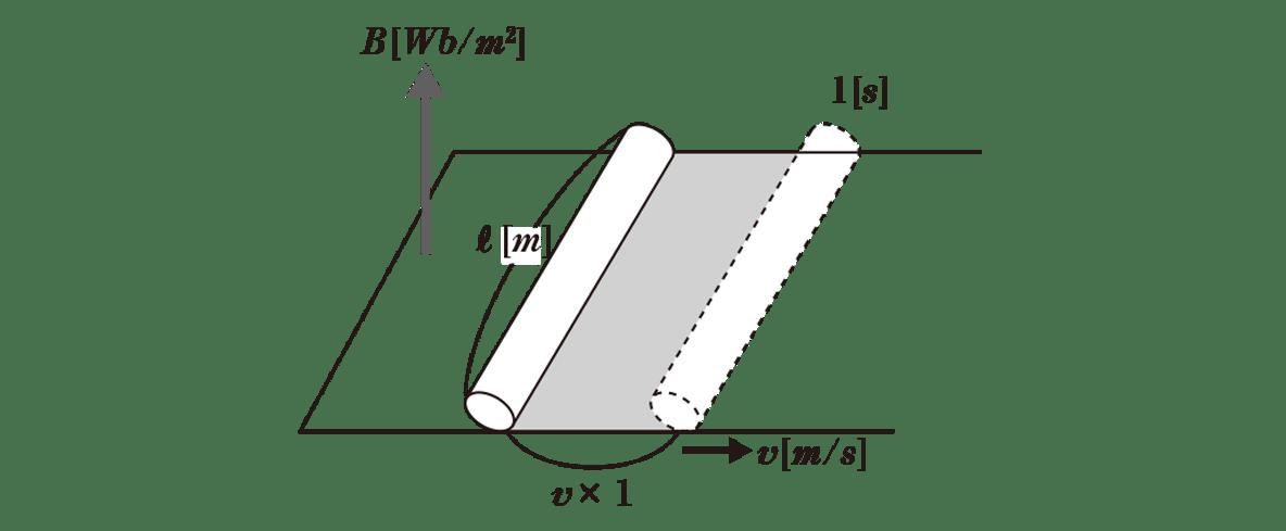 高校物理 電磁気45 ポイント1 図 起電力Vとその矢印カット