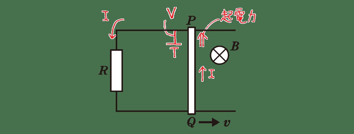 高校物理 電磁気45 練習 図 F、F'の矢印以外の赤字の書き込み全てあり