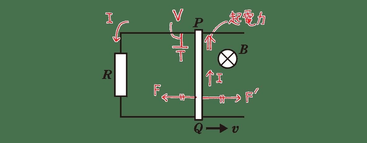 高校物理 電磁気45 練習 図 赤字の書き込み全てあり