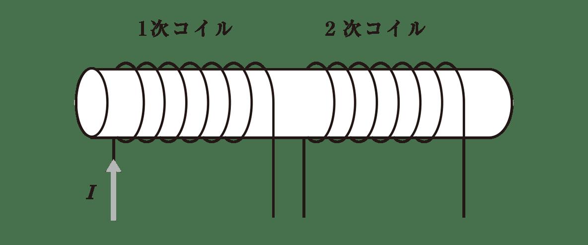 高校物理 電磁気48 ポイント1 図 コイルの下の横向きの矢印2つカット 磁場Hの矢印カット