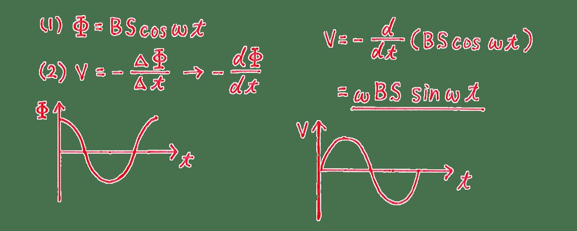 高校物理 電磁気51 練習 (3)解答すべて