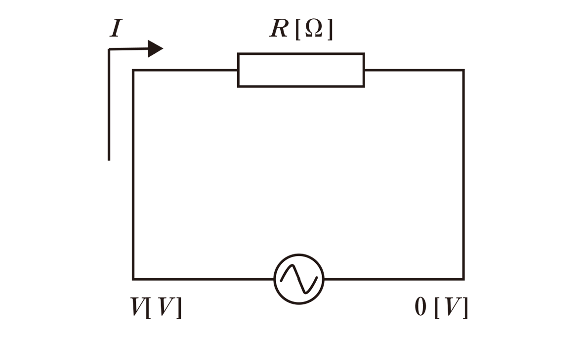 高校物理 電磁気53 ポイント1 図