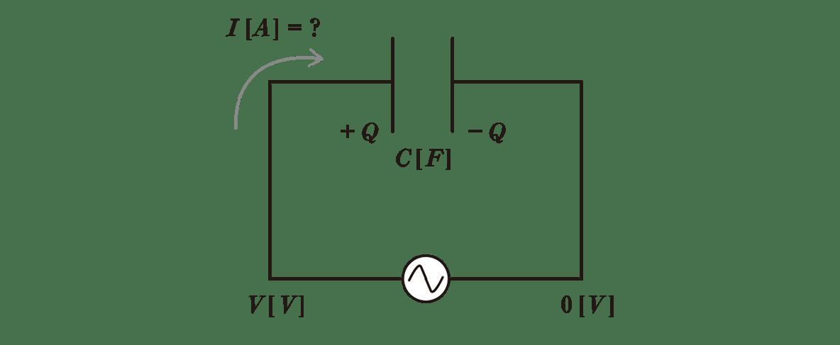 高校物理 電磁気54 ポイント1 左の図