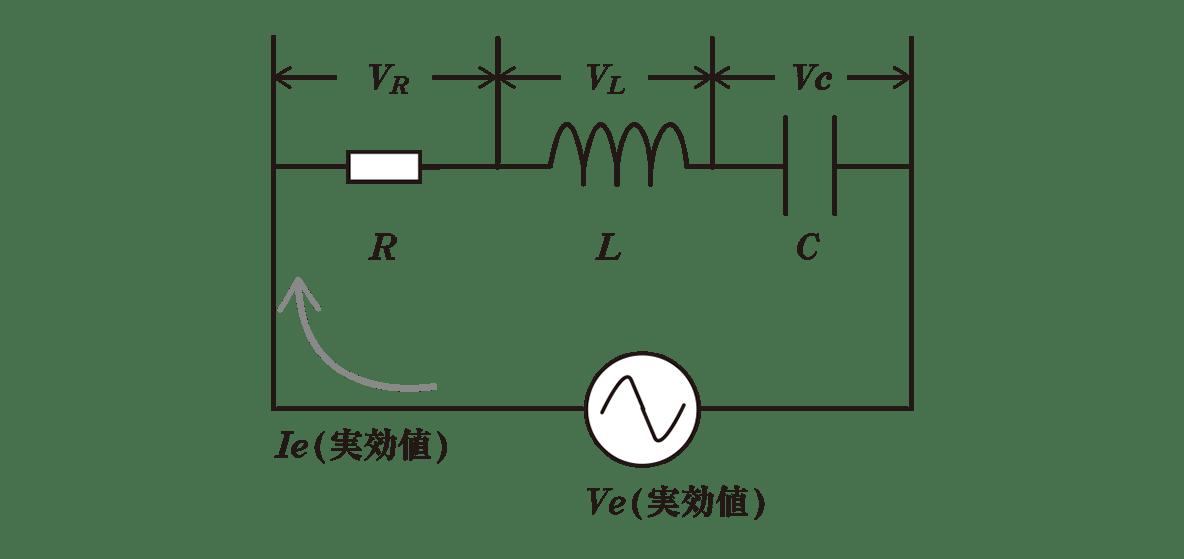 高校物理 電磁気57 ポイント1 左の図