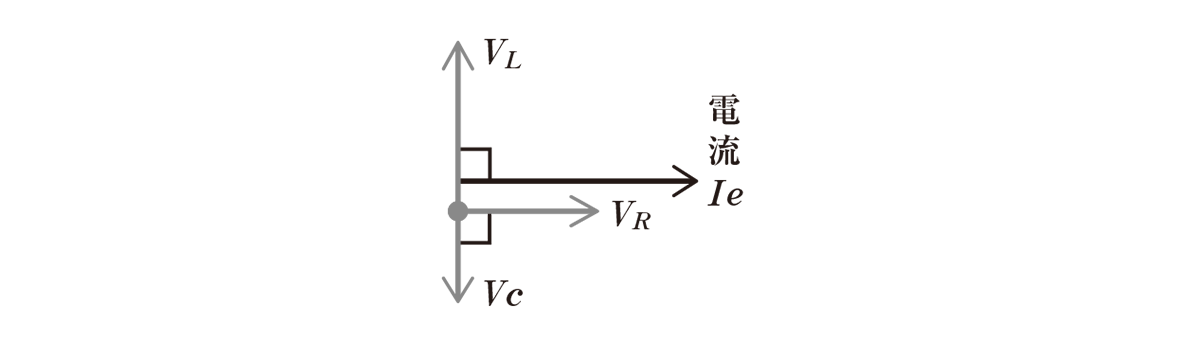 高校物理 電磁気57 ポイント1 右の図