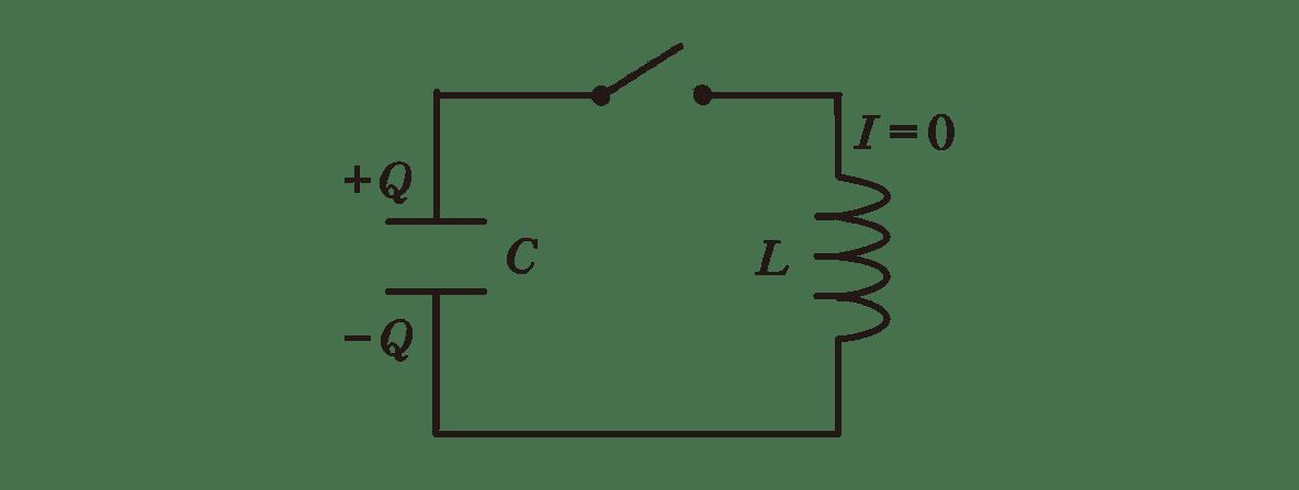 高校物理 電磁気59 ポイント1 左の図 スイッチ開ける