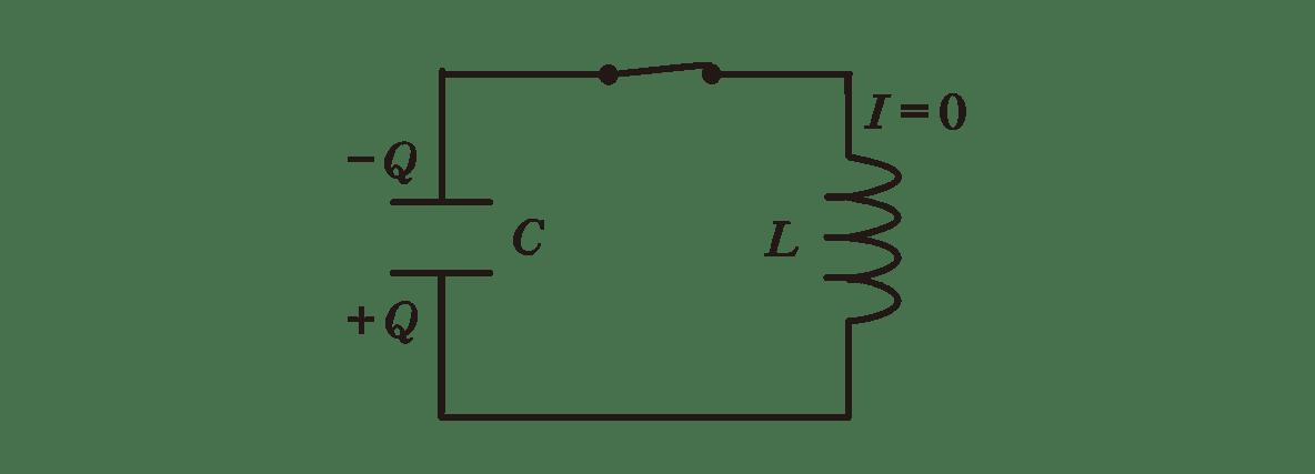 高校物理 電磁気59 ポイント1 左の図 +QとーQの位置を逆にする