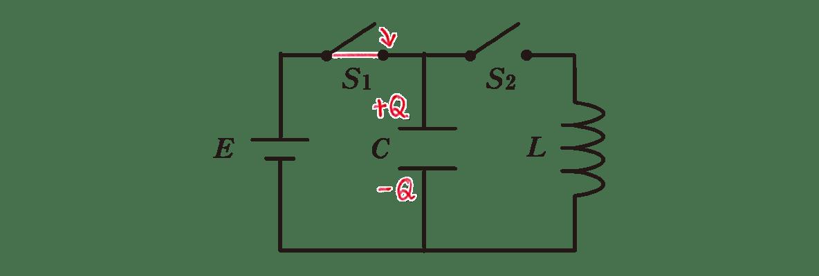 高校物理 電磁気59 練習 書き込みアリ図