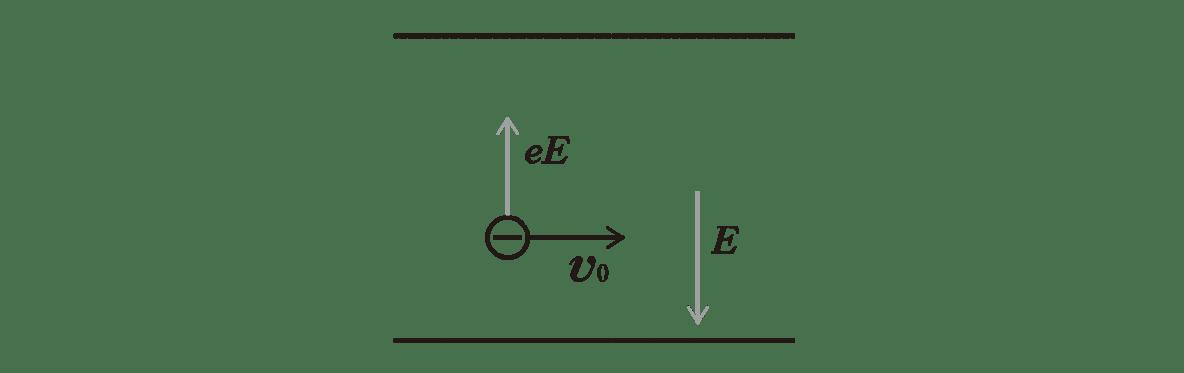 高校物理 電磁気61 ポイント2 図 点線と右上にある⊖をカット
