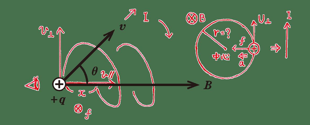 高校物理 電磁気63 練習 問題の図(赤字の書き込み全てあり)