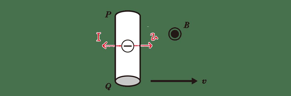 高校物理 電磁気64 練習 図 赤字の書き込みのうち、Iとその矢印、vとその矢印のみ入れる