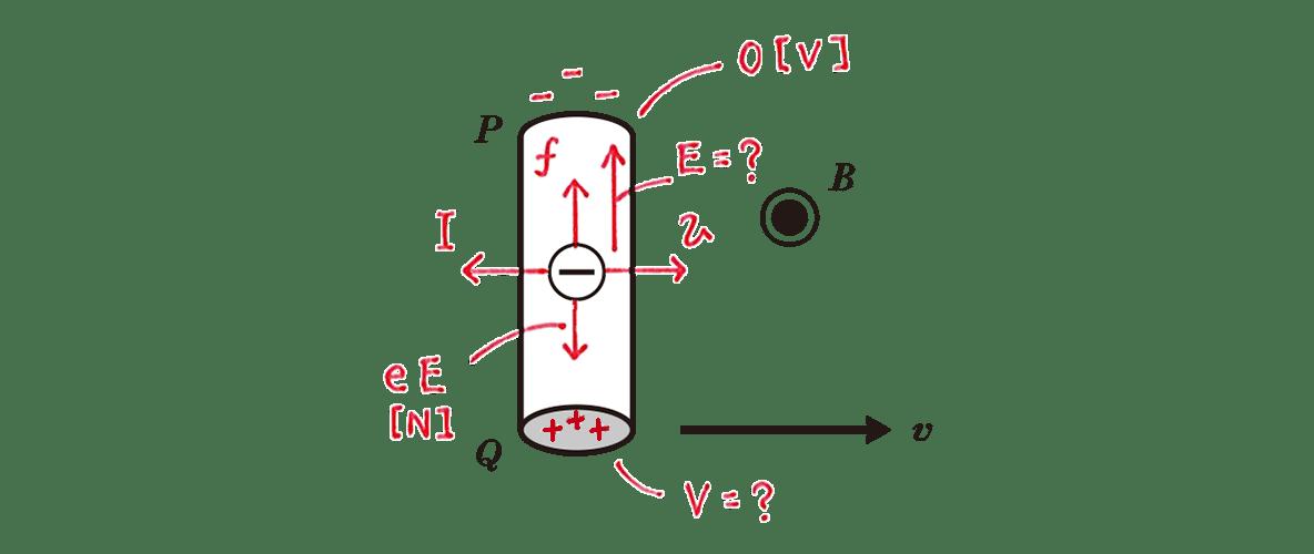 高校物理 電磁気64 練習 図 赤字の書き込みすべてあり