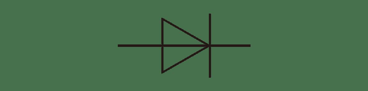 高校物理 電磁気66 ポイント1 右の図の一番上のみ(その下の矢印不要)