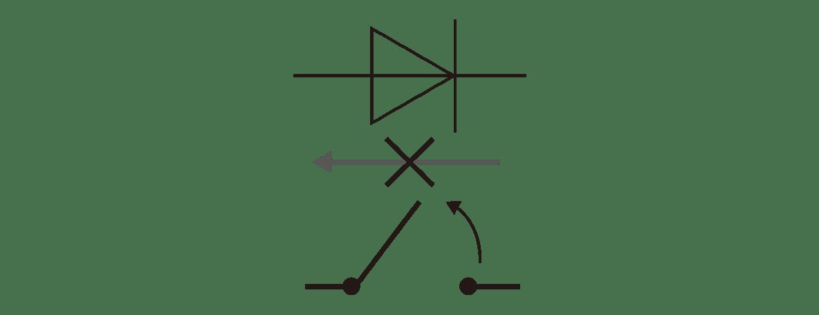 高校物理 電磁気66 ポイント2 右の図2つ