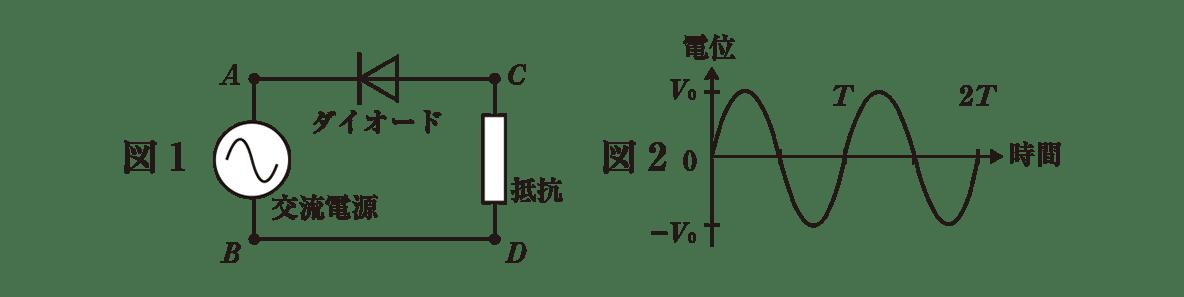 高校物理 電磁気66 練習 選択肢①から④以外全部