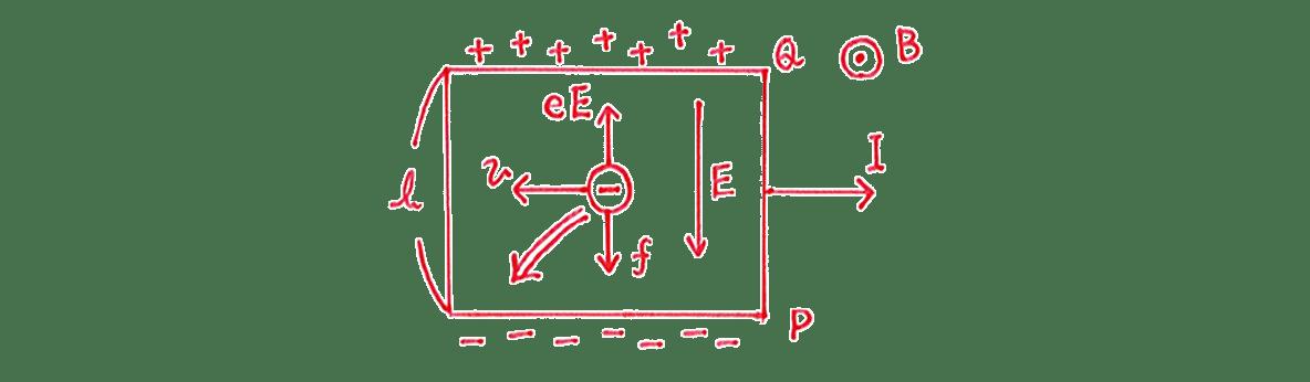 高校物理 電磁気67 練習 (2)の手書き図