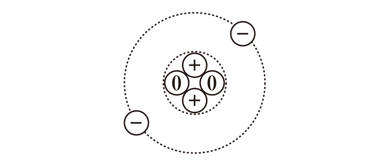 高校物理 原子12 ポイント1 原子の図