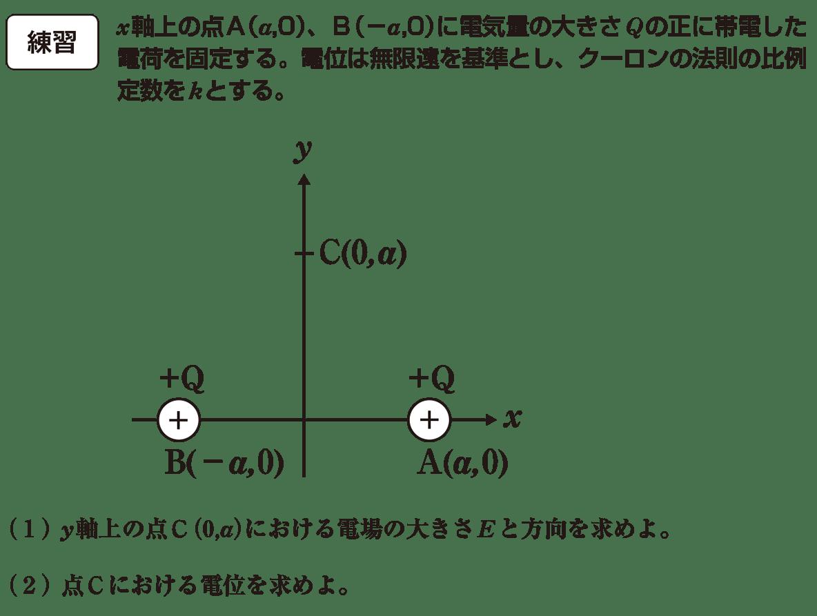 高校物理 電磁気6 練習 全部