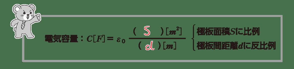 高校物理 電磁気13 ポイント1 クマちゃん囲みの1行目