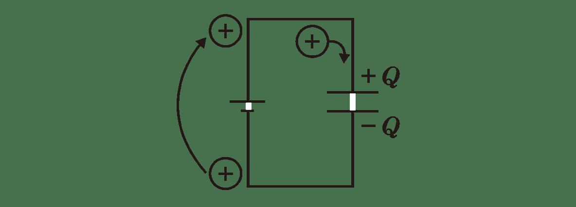 高校物理 電磁気15 ポイント1 右の図