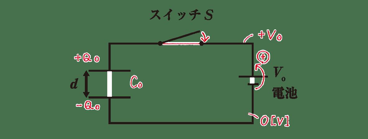 高校物理 電磁気15 練習 図 赤字の書き込み全てあり