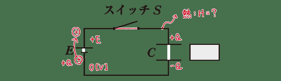 高校物理 電磁気21 練習 図 赤字の書き込み全てあり