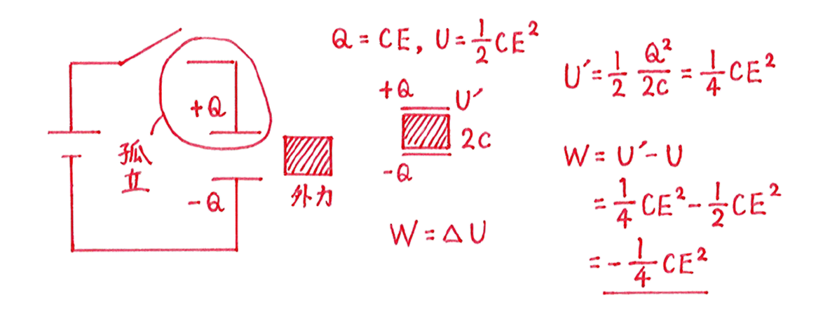 高校物理 電磁気21 練習 (3)解答