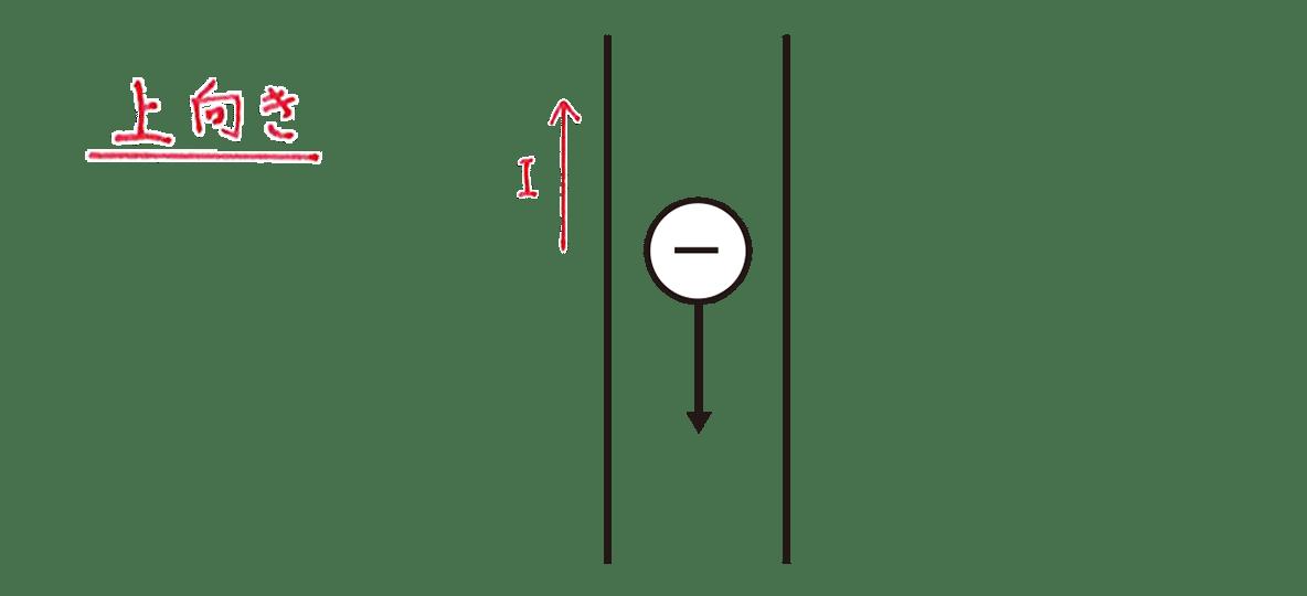 高校物理 電磁気22 練習 (1)解答 図 赤字の書き込みあり