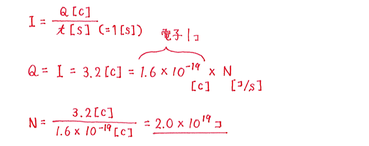 高校物理 電磁気22 練習 (2)解答すべて
